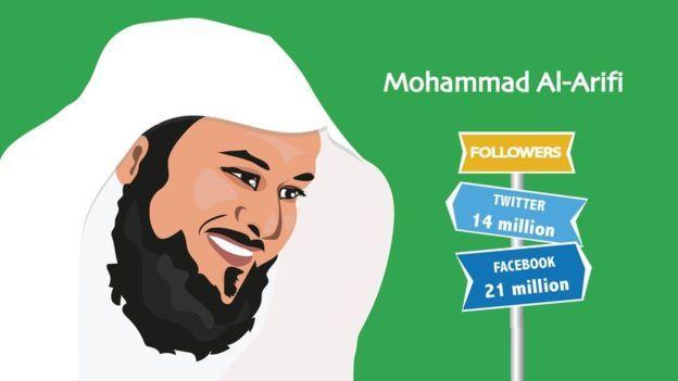160303132750__88447028_al-arifi_mainoman